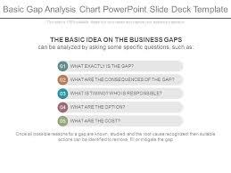 Basic Gap Analysis Chart Powerpoint Slide Deck Template