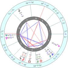 Elsie Wheeler Biography Natal Chart Sabian Symbols
