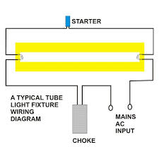 how do fluorescent tube lights work? explanation & diagram included twin tube light circuit at Twin Tube Fluorescent Light Wiring Diagram