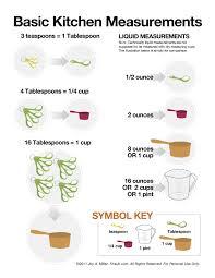 Cooking Measurement Worksheets For Kids Worksheets for all ...