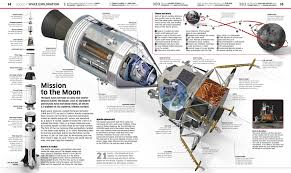 similiar saturn 5 f1 engine keywords saturn v rocket engine likewise saturn v rocket engine diagram
