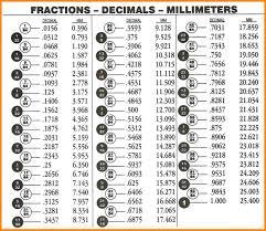 Mm To Fraction Chart Detroitlovedr Cover Letter