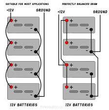 teardrop camper wiring diagram teardrop camper wiring parts 48 volt battery wiring diagram at 12v Battery Wiring Diagram