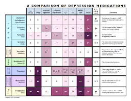 Understanding Antidepressants Health Life Media
