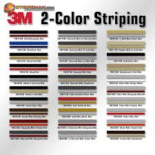 3m Striping Tape Chart 3m Striping Tape Chart 2019
