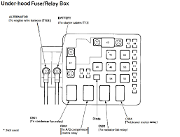 2004 acura mdx fuse diagram 2004 image wiring diagram 2005 acura tsx fuse box diagram wiring diagram for car engine on 2004 acura mdx fuse