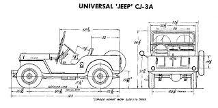 wiring diagrams jeep cj3a great installation of wiring diagram • wiring diagrams jeep cj3a wiring library rh 8 skriptoase de willys jeep wiring diagram cj3b wiring