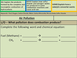 keywords fuel oxygen carbon dioxide water carbon monoxide nitrous oxide