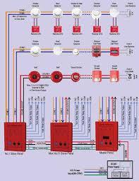 12 best alat pemadam kebakaran images on pinterest fire alarm fire alarm system basics pdf at Fire Alarm Wiring Diagram Single Station