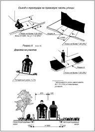 Доклад на форуме по доступной среде черновик Колесница  СНиП 35 01 2001 docs cntd ru document 1200089976