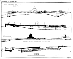 cross sections of the temple mount