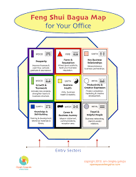 Office Feng Shui Tips Office bagua map Office Feng Shui Tips I