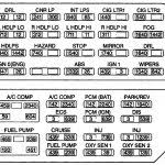 cadillac seville sts diagram for under the seat fuse box on with 1999 Cadillac Deville Fuse Box Diagram 1999 cadillac deville signal lights are out fuse located inside 99 cadillac deville 1999 cadillac deville fuse box location