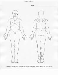 Body Chart Body Chart Active Care Physical Therapy