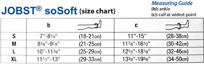 Mmhg Compression Chart Jobst Sosoft 30 40 Mmhg Womens Ribbed Pattern Knee High