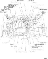 Nissan maxima engine diagram 5 volt reference from the control module ecm with sensor unplugged and