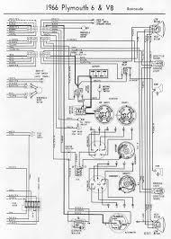 1964 cuda wiring harness all wiring diagram cuda wiring diagram wiring diagram site 1964 cars 1964 cuda wiring harness