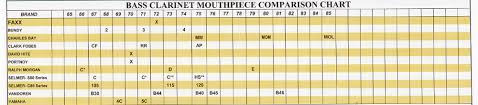 Clarinet Mouthpiece Tip Opening Chart Best Picture Of