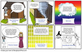 the wizard of oz heroic journey part storyboard