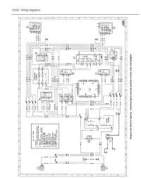 renault clio 2002 stereo wiring diagram wiring diagram www Renault Clio 4 Interior renault clio v4 wiring diagrams wiring diagram schemes