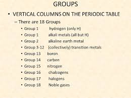 CHEMISTRY December 2, 2014 PERIODS and GROUPS. SCIENCE STARTER You ...