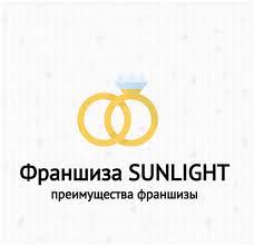Открытие ночного клуба бизнес план Финансовый анализ для чайников Магазин ювелирных изделий по франшизе sunlight