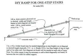 Deck Sizes Chart Deck Board Dimensions Thickness Cedar Sizes Lengths Dec