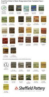 Speedball Underglaze Chart Pc 46 Lustrous Jade Pint Amaco Potters Choice Glaze