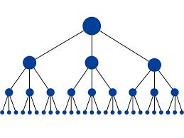 Типовая структура дипломной работы ru Правильная структура дипломной работы залог высокой оценки