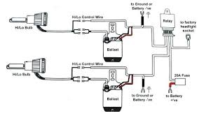 hi lo hid wiring diagram wiring diagram mega h4 hid wiring diagram wiring diagram hi lo hid wiring diagram