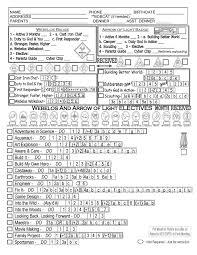 Tiger Advancement Chart 76 Unmistakable Webelos Requirements Chart