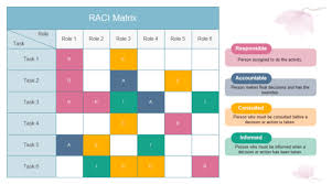 raci chart excel 21 free raci chart templates template lab