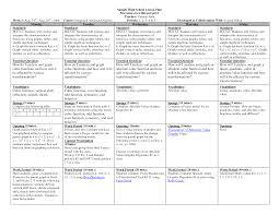 Math Templates Math Lesson Plan Template High Schoolsample Hs Math Weekly Lesson