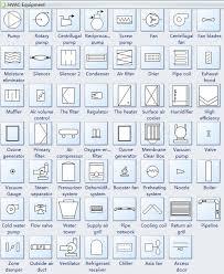 Hvac Drawing Symbols Free Wiring Schematic Diagram 4 Laiser