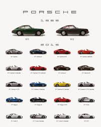 Porsche Model Chart Jack Yan On Tumblr Neunelfer I Love These Model Charts