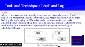 pmp network diagram examples pmp image wiring diagram pmp exam prep online pmp tutorial 24 planning process group on pmp network diagram examples