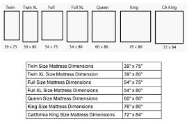 Creative of Full Size Mattress Dimensions Usa Twin Size Mattress Measurement  Photo 28681 Dailyphotowall
