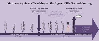 Rapture Vs Second Coming Chart Matthew 24 Jesus Teaching On The Signs Of His Second