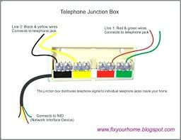 Phone Color Wiring Technical Diagrams