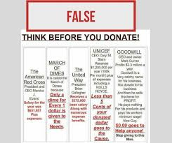 Best And Worst Charities Chart Warning False Information About Charities Is Spreading On