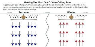 ceiling fan direction switch up or down ceiling fan switch up or down for summer