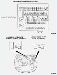 fuse box 2001 mitsubishi galant well detailed wiring diagrams \u2022 95 Galant 2000 mitsubishi eclipse fuse box schematic diagrams rh ogmconsulting co 2001 mitsubishi galant wiring diagram 2002 mitsubishi galant es
