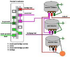 jeff baxter strat wiring diagram google search guitar wiring jeff baxter strat wiring diagram google search