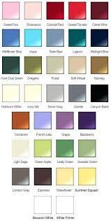 Rust Rustoleum Spray Paint Color Chart Enamel Accents