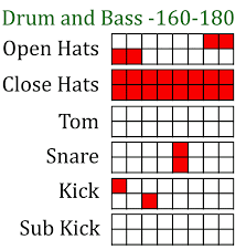 This is a gigantic collection with all drum & bass related tutorials and live streams i came across on youtube all compiled in one big playlist. Drum Patterns For Electronic Music Subaqueous Music