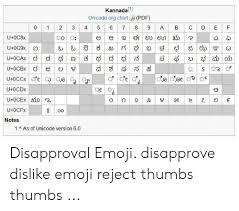 Unicode Chart Kannada Unicodeorg Chart Pdf 0 2 3 4 6 7 9 B C D E F 1 Ab U