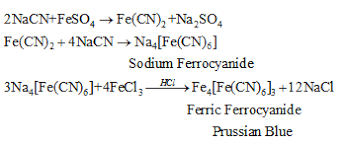 Revision Notes On Principles Related To Practical Chemistry