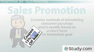 the promotional mix target markets buying decisions more the promotional mix target markets buying decisions more video lesson transcript com