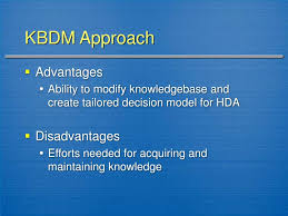 Kbdm Web Designer Ppt E Preference A Tool For Incorporating Patient