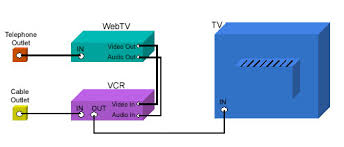 connection diagrams telephone line to in of webtv receiver